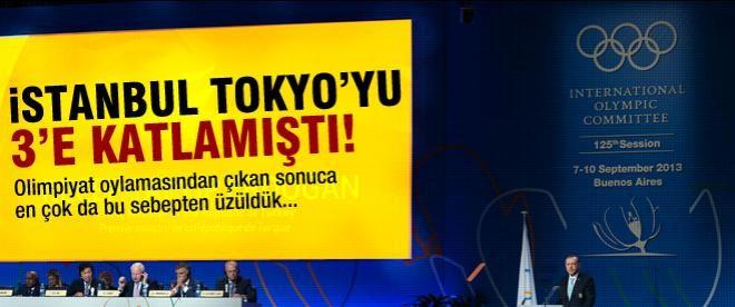 İstanbul 2020'nin bütçesine yaklaşamıyordu