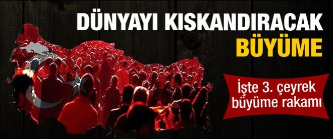 Türkiye ekonomisi yüzde 4.4 büyüdü