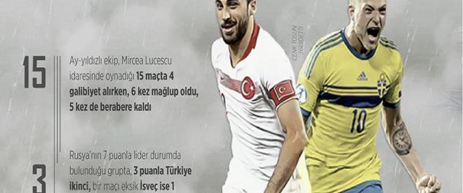 Türkiye 565. milli maçına çıkıyor