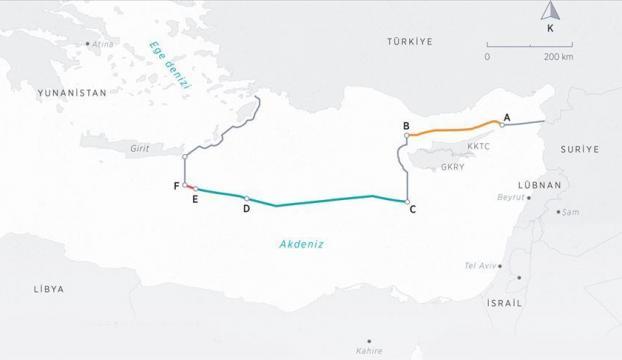 Türkiye, Libya ile mutabakatın tescili için BMye bildirimde bulundu