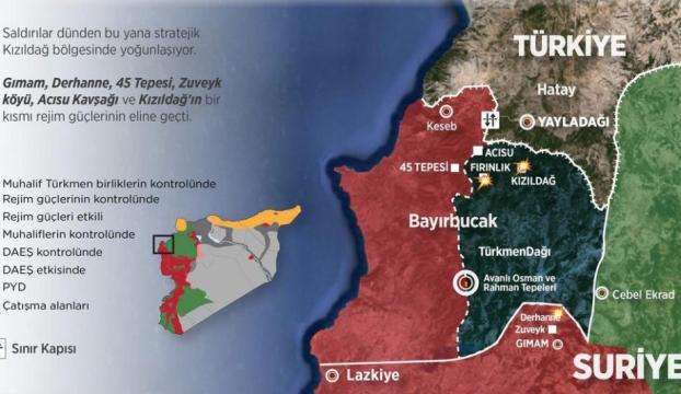 Esed rejimi, Türkmendağı ve Cebel Ekradı bombalıyor