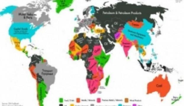 Ülkelerin en önemli ihracat kalemlerinde neler var?