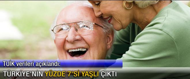 Türkiye'nin yüzde 7'si yaşlı çıktı