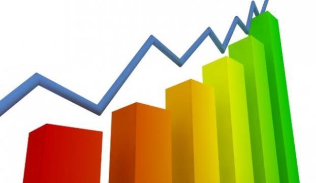 Yurt Dışı üretici Fiyat Endeksinde Artış